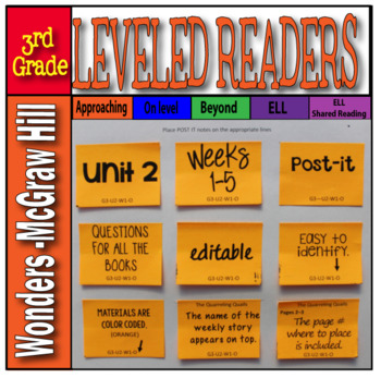 McGraw-Hill 3rd Grade Wonders Post-its Unit 2