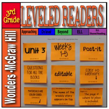 McGraw-Hill 3rd Grade Wonders Post-its Unit 3