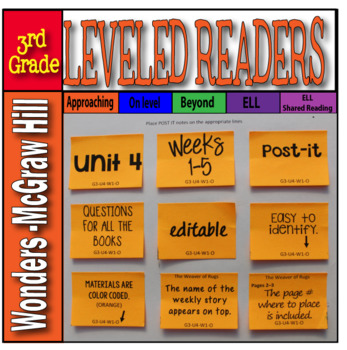 McGraw-Hill 3rd Grade Wonders Post-its Unit 4
