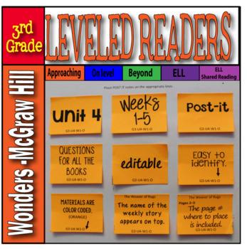 McGraw-Hill 3rd Grade Wonders Post-its Unit 4