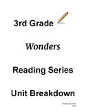 3rd Grade Wonders Table of Contents