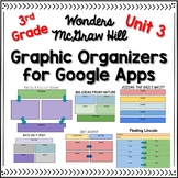 3rd Grade Wonders Unit 3 Graphic Organizers for Google Apps and Google Classroom