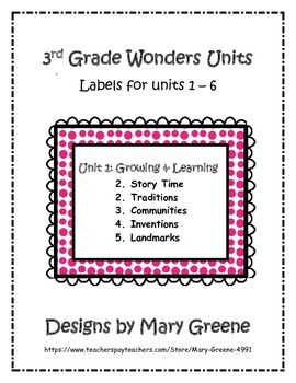 3rd Grade Wonders Unit Labels