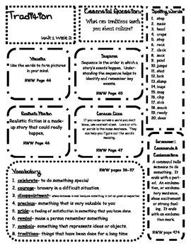 3rd Grade Wonders Units 1-6 Skills Posters
