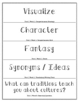 3rd Grade Wonders Weekly Skills