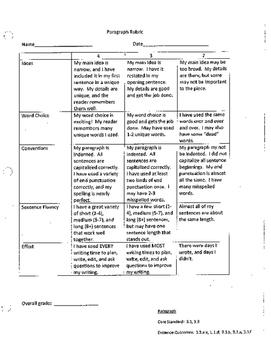 3rd Grade Writing Curriculum