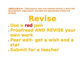 3rd Grade Writing Process Standards Posters