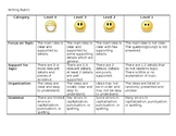 3rd Grade Writing Rubric (student-friendly)