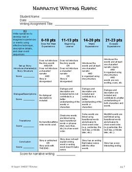 3rd Grade Writing Rubrics (Common Core Aligned)