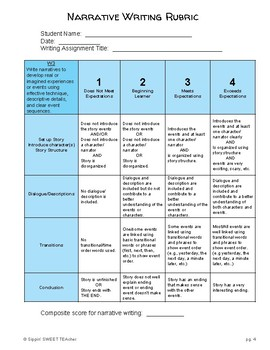 3rd Grade Writing Rubrics (EDITABLE & DIGITAL)