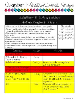 3rd Grade Yearly Math Guide