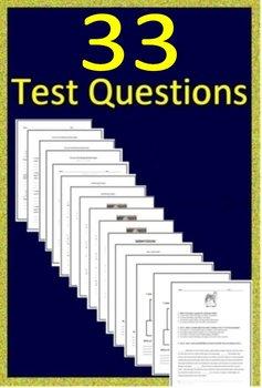 3rd Grade eMPowerME Test Prep Practice #2