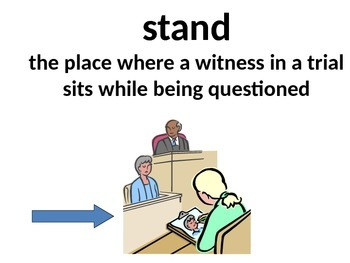 3rd Grade:Journeys Lesson 2 The Trial of.. Printable Vocabulary Cards