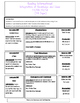 3rd Grading Reading Map for the Second Quarter