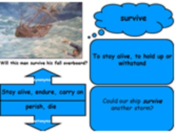 3rd Language Arts HM 5.1 Wide Dark Sea Vocab PPT