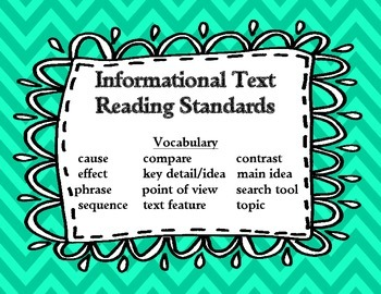 3rd Learning Targets (Reading Informational, Foundational, and Writing)