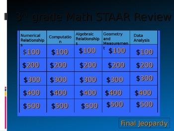 3rd Math STAAR Review 2015