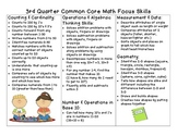 3rd Quarter Common Core Math Focus Skills