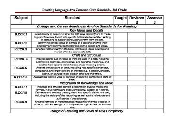 3rd RLA Common Core Checklist