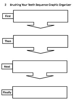 3rd Reading Graphic Organizer Sequence Sort #2