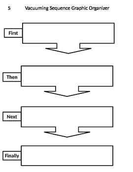 3rd Reading Graphic Organizer Sequence Sort #5