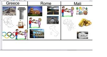 3rd SOL TEI Social Studies Greece, Rome, Mali, Explorers, Maps