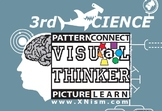 3rd Science +Thinking Tool Diagrams