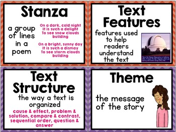 3rd and 4th Grade Reading Word Wall