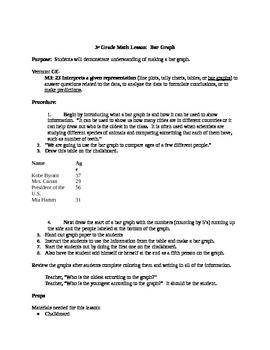 3rd grade Bar Graph Lesson Plan