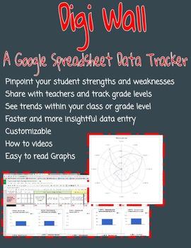 3rd grade ELA Digi Wall Google Spreadsheet Data Tracker
