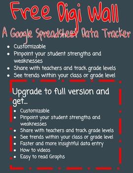 3rd grade Math Digi Wall Google Spreadsheet Data Tracker (Free Version)