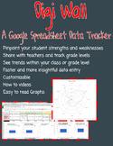 3rd grade Math Digi Wall Google Spreadsheet Data Tracker