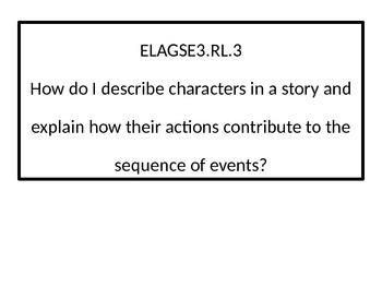 3rd grade ELA Essential Questions posters