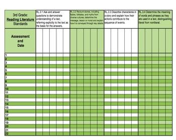3rd grade English/Language Arts Common Core Gradebook
