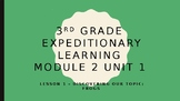 3rd grade Expeditionary Learning Module 2 Unit 1 Lesson 1