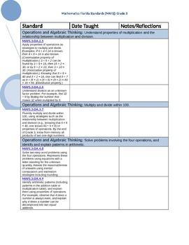 3rd grade Florida Math Standards (MAFS) Checklist