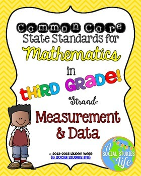 3rd grade Math Common Core Standards Posters Measurement and Data