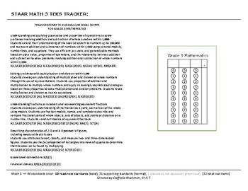 3rd grade Math TEKS Tracker (STAAR)