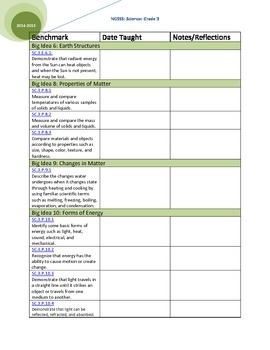 3rd grade NGSSS Science Standards Checklist