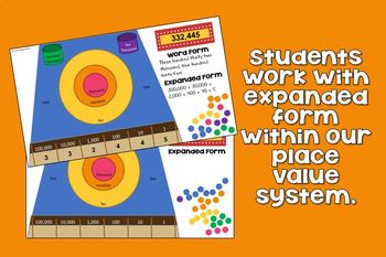 3rd grade Place Value- Expanded Form GOOGLE CLASSROOM ACTIVITY