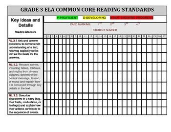 3rd grade Reading Common Core Progress Monitoring Documents