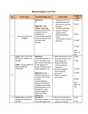 3rd grade Reading Unit Plan