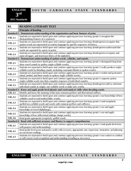 3rd grade Standards for South Carolina-Editable