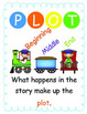 """3rd grade Treasures Reading Unit 3 Week 2 """"One Riddle One Answer"""""""