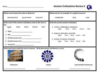 3rd grade VA SOL Ancient Civilization Review 2