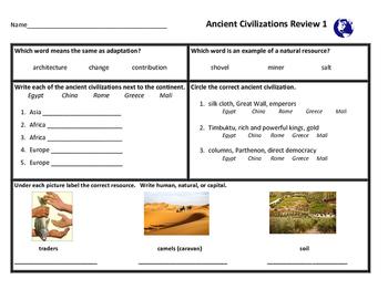 3rd grade VA SOL Ancient Civilization Review