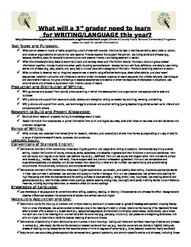 3rd grade Writing Standards