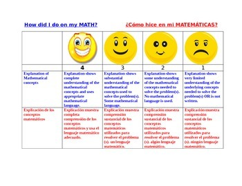 3rd grade bilingual Math Rubric english and spanish