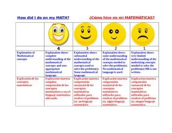 3rd grade bilingual Math Rubric english and spanish