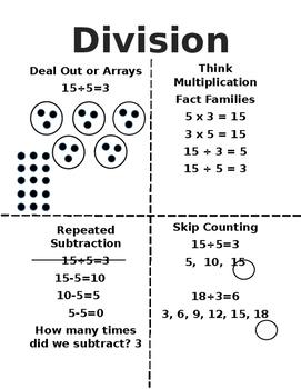 3rd grade division strategies chart